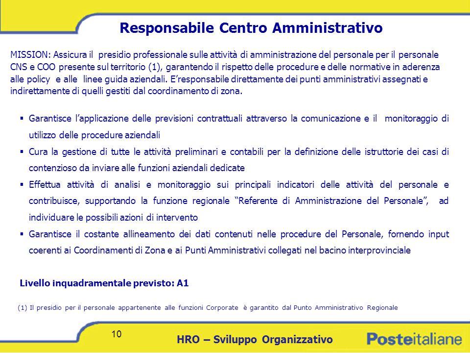 Responsabile Centro Amministrativo