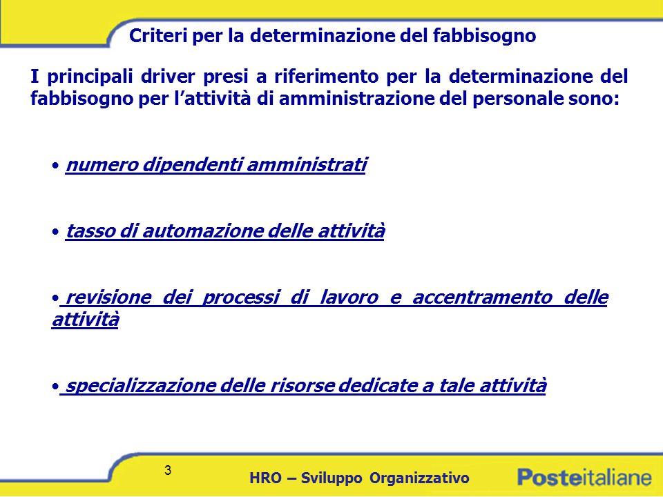 Criteri per la determinazione del fabbisogno