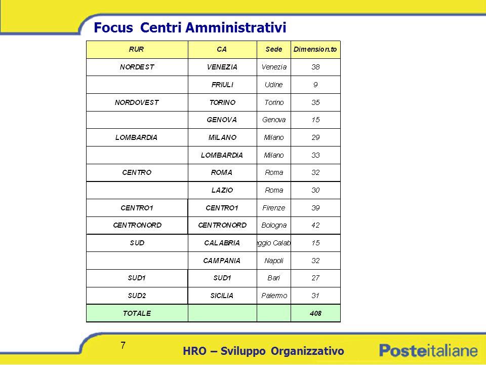Focus Centri Amministrativi