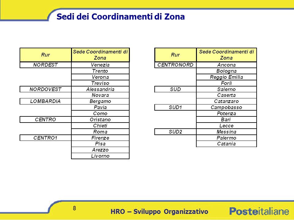 Sedi dei Coordinamenti di Zona