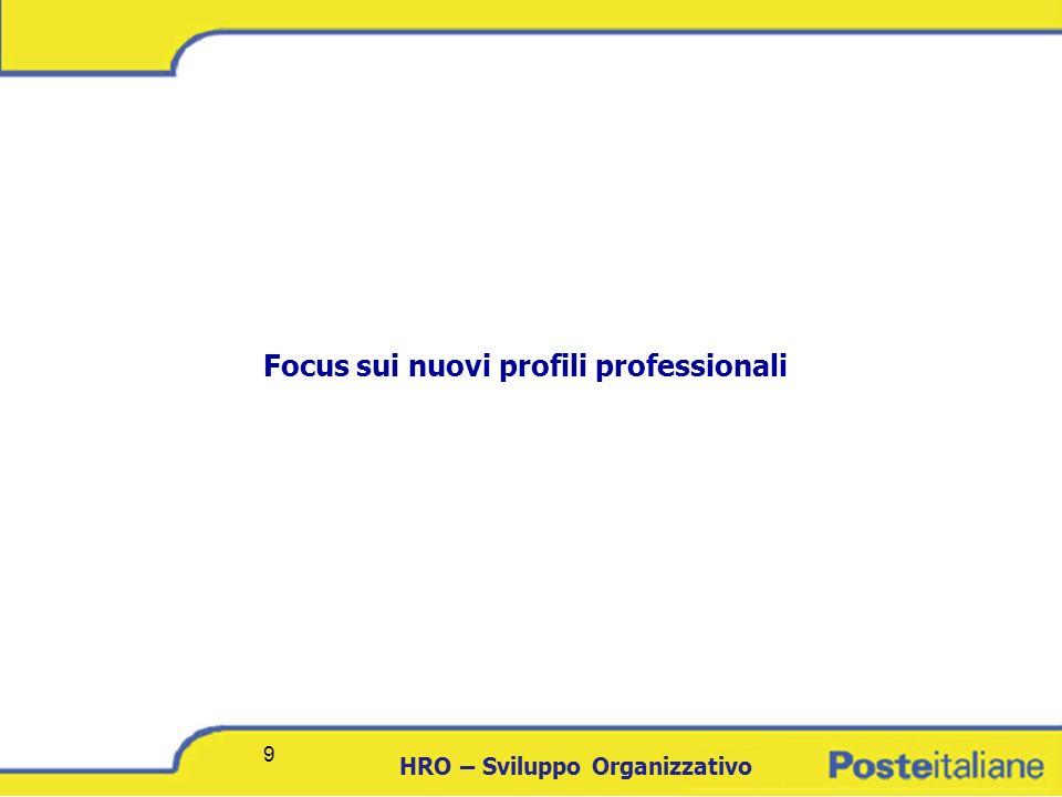Focus sui nuovi profili professionali