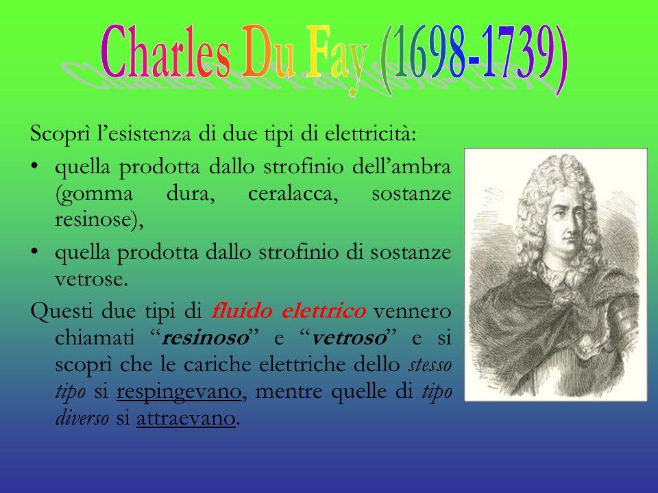 Charles Du Fay (1698-1739) Scoprì l'esistenza di due tipi di elettricità: