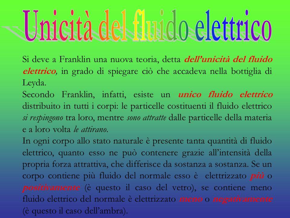 Unicità del fluido elettrico