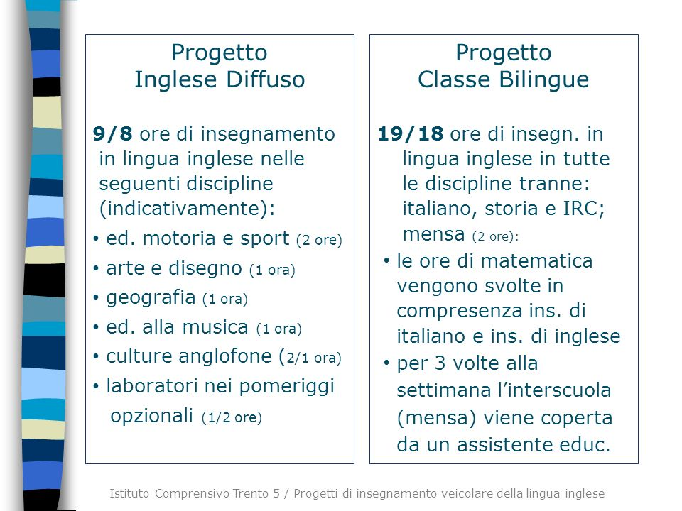 Progetto Inglese Diffuso Progetto Classe Bilingue