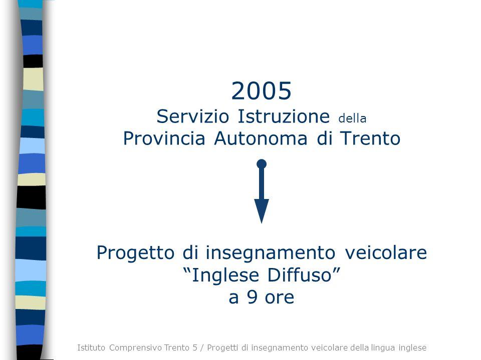 2005 Servizio Istruzione della Provincia Autonoma di Trento