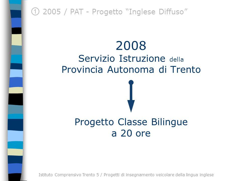 2008 Servizio Istruzione della Provincia Autonoma di Trento
