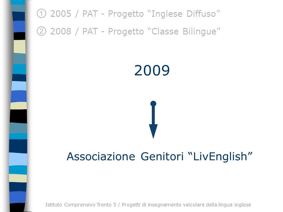 Associazione Genitori LivEnglish