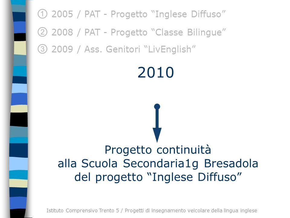 2010 Progetto continuità alla Scuola Secondaria1g Bresadola