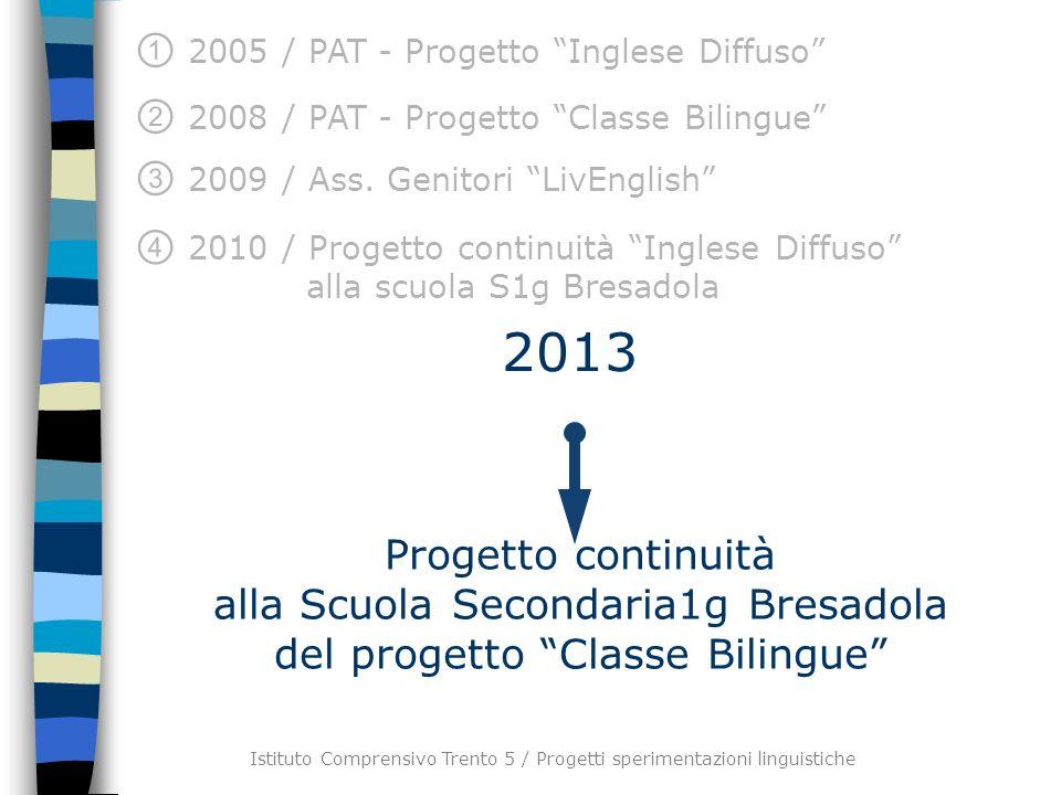 2013 Progetto continuità alla Scuola Secondaria1g Bresadola