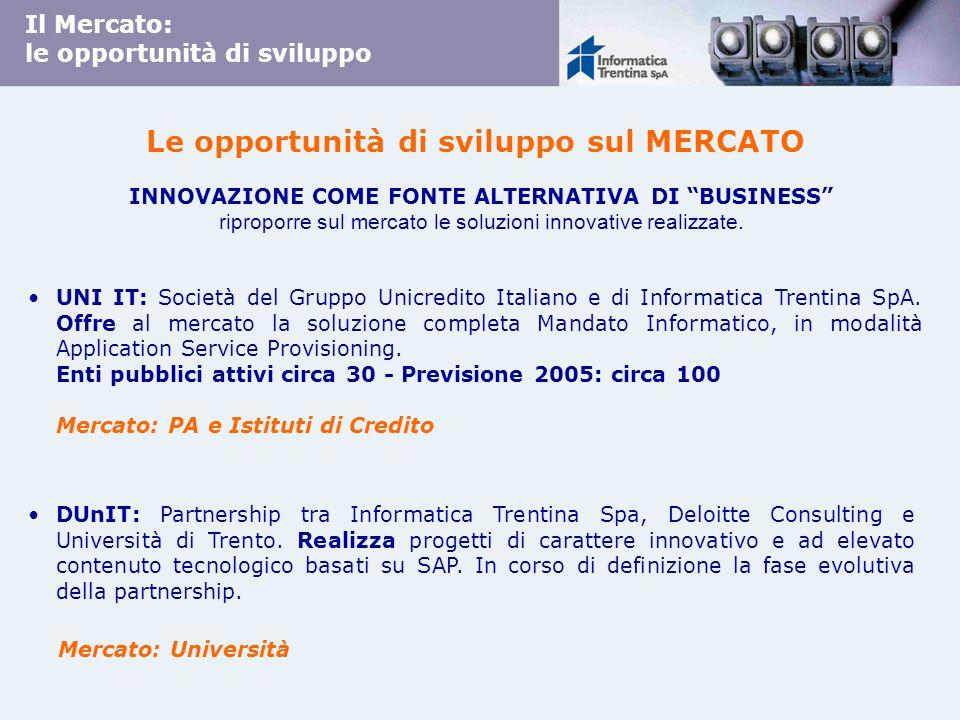 Le opportunità di sviluppo sul MERCATO