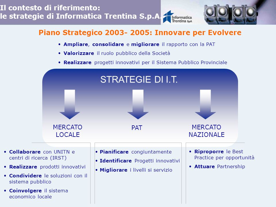 Piano Strategico 2003- 2005: Innovare per Evolvere