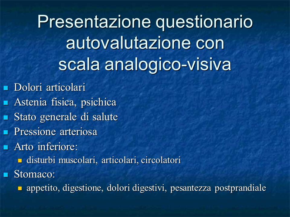 Presentazione questionario autovalutazione con scala analogico-visiva