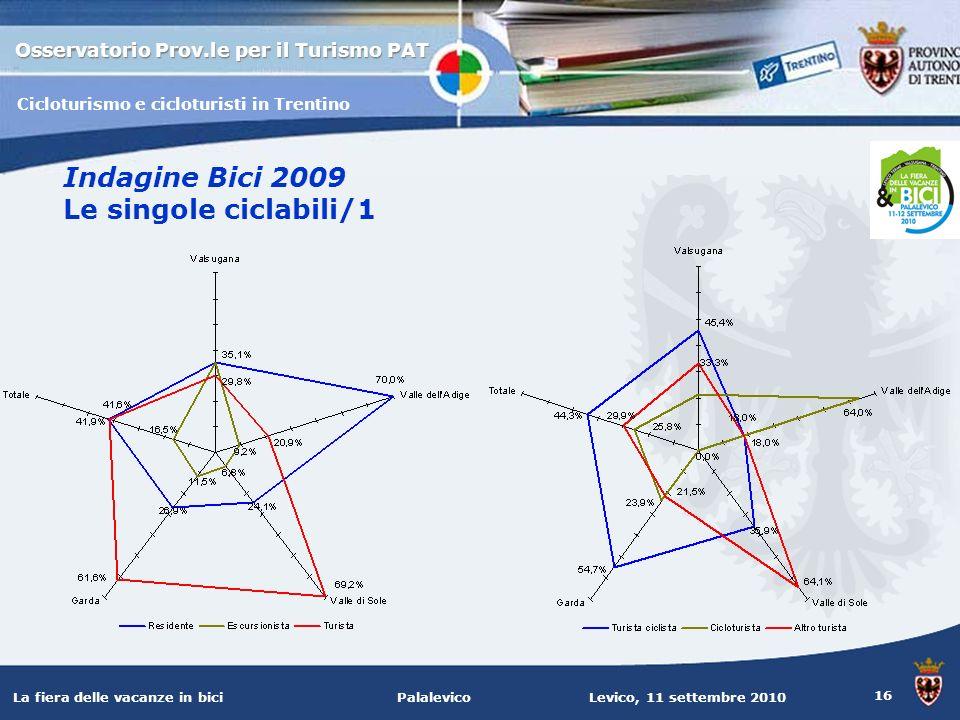 Indagine Bici 2009 Le singole ciclabili/1