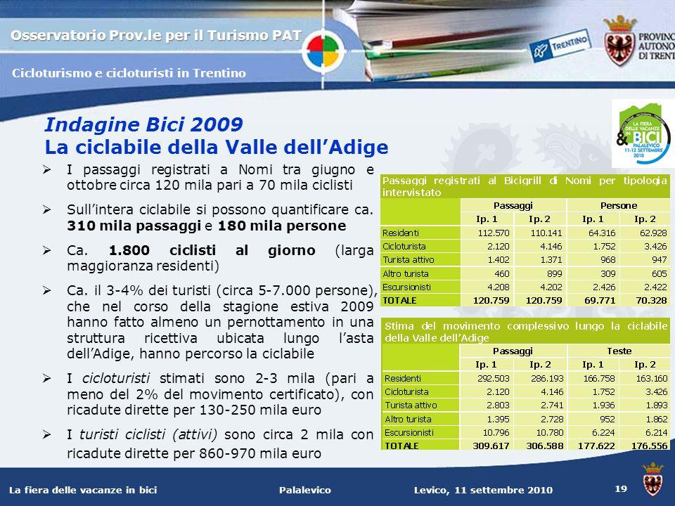 Indagine Bici 2009 La ciclabile della Valle dell'Adige