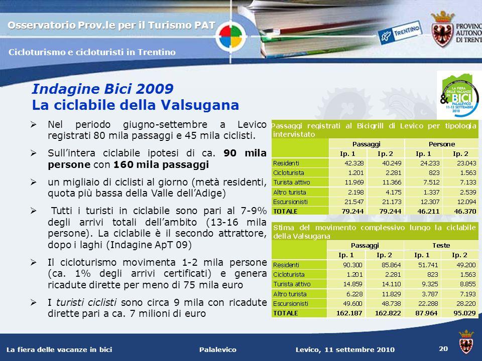 Indagine Bici 2009 La ciclabile della Valsugana