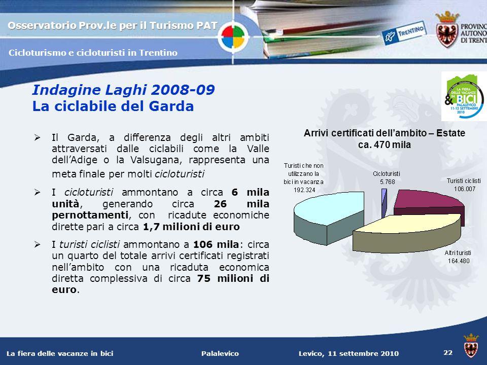 Arrivi certificati dell'ambito – Estate ca. 470 mila