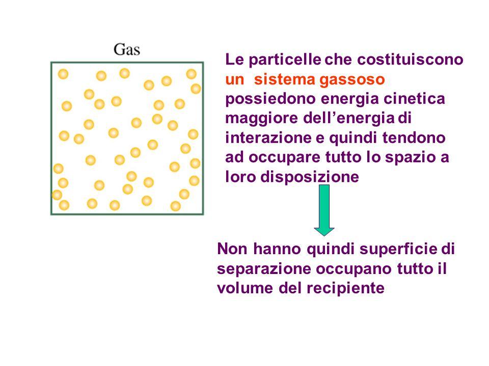 Le particelle che costituiscono un sistema gassoso possiedono energia cinetica maggiore dell'energia di interazione e quindi tendono ad occupare tutto lo spazio a loro disposizione