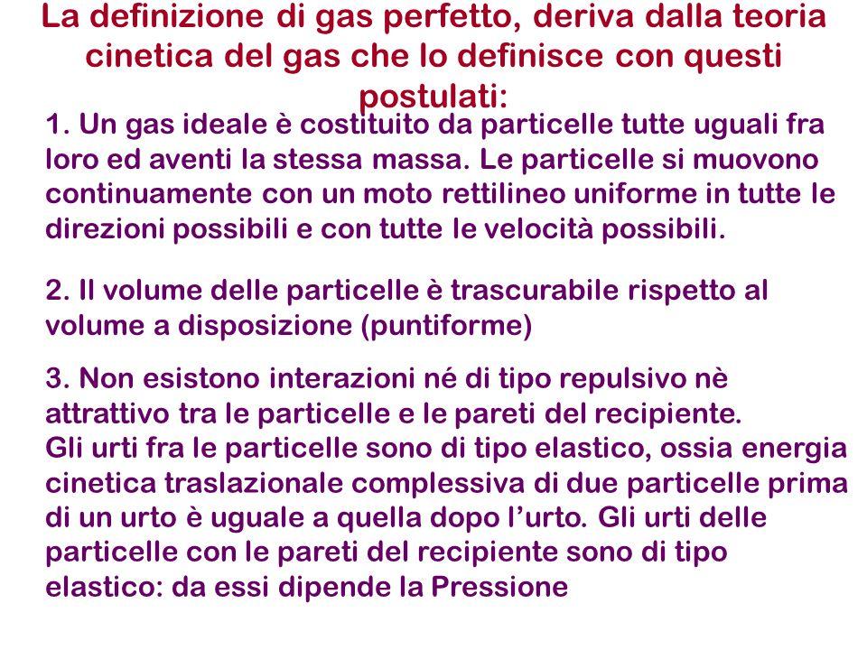 La definizione di gas perfetto, deriva dalla teoria cinetica del gas che lo definisce con questi postulati: