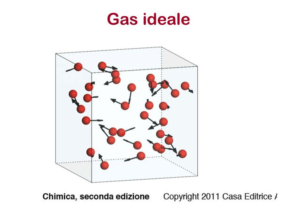 Gas ideale
