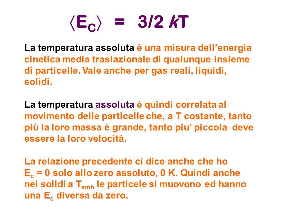EC = 3/2 kT
