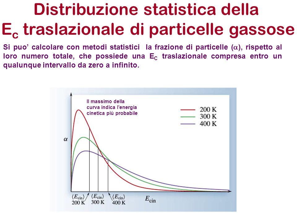 Distribuzione statistica della Ec traslazionale di particelle gassose