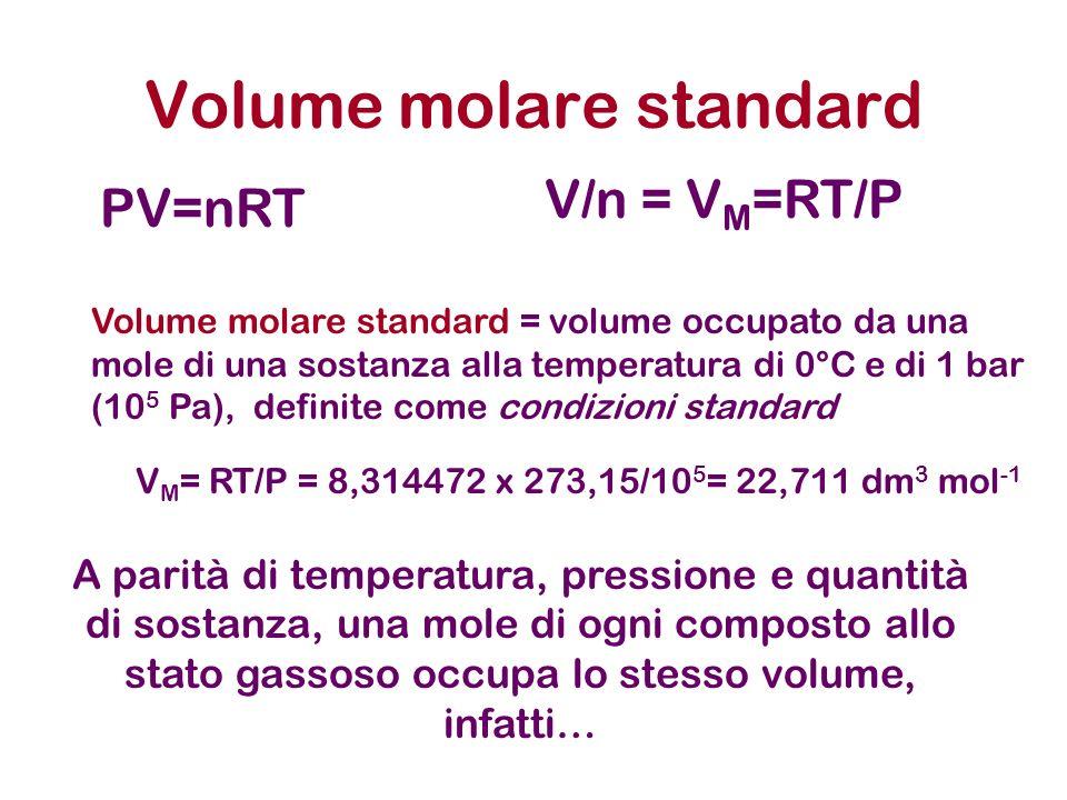 Volume molare standard