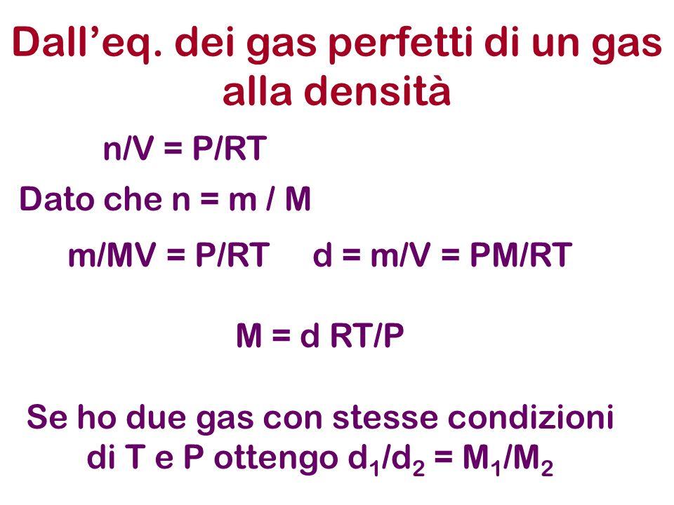 Dall'eq. dei gas perfetti di un gas alla densità