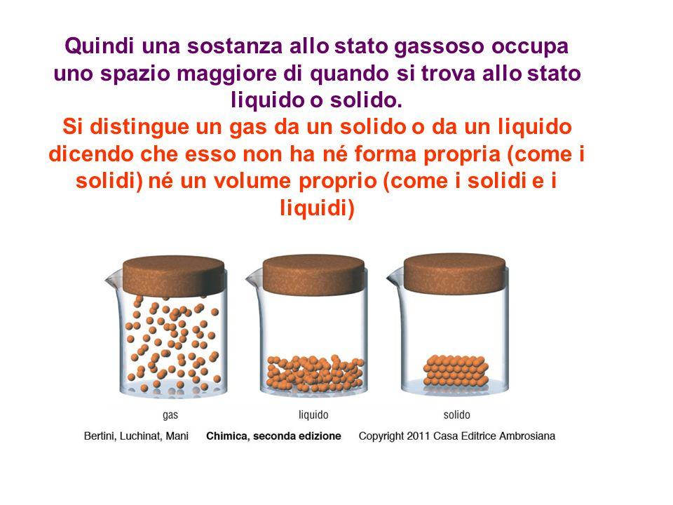 Quindi una sostanza allo stato gassoso occupa uno spazio maggiore di quando si trova allo stato liquido o solido.
