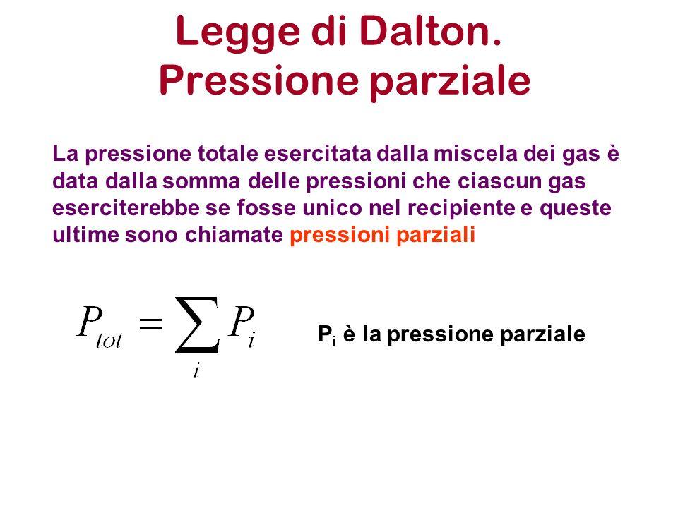 Legge di Dalton. Pressione parziale