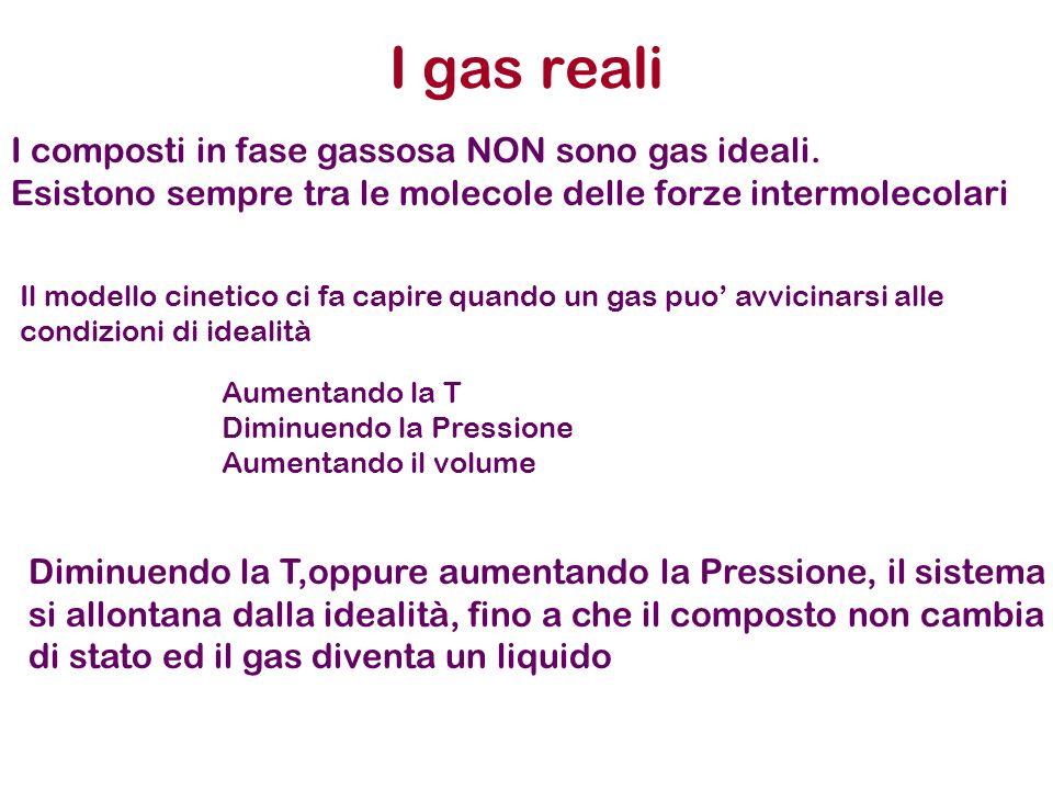 I gas reali I composti in fase gassosa NON sono gas ideali.