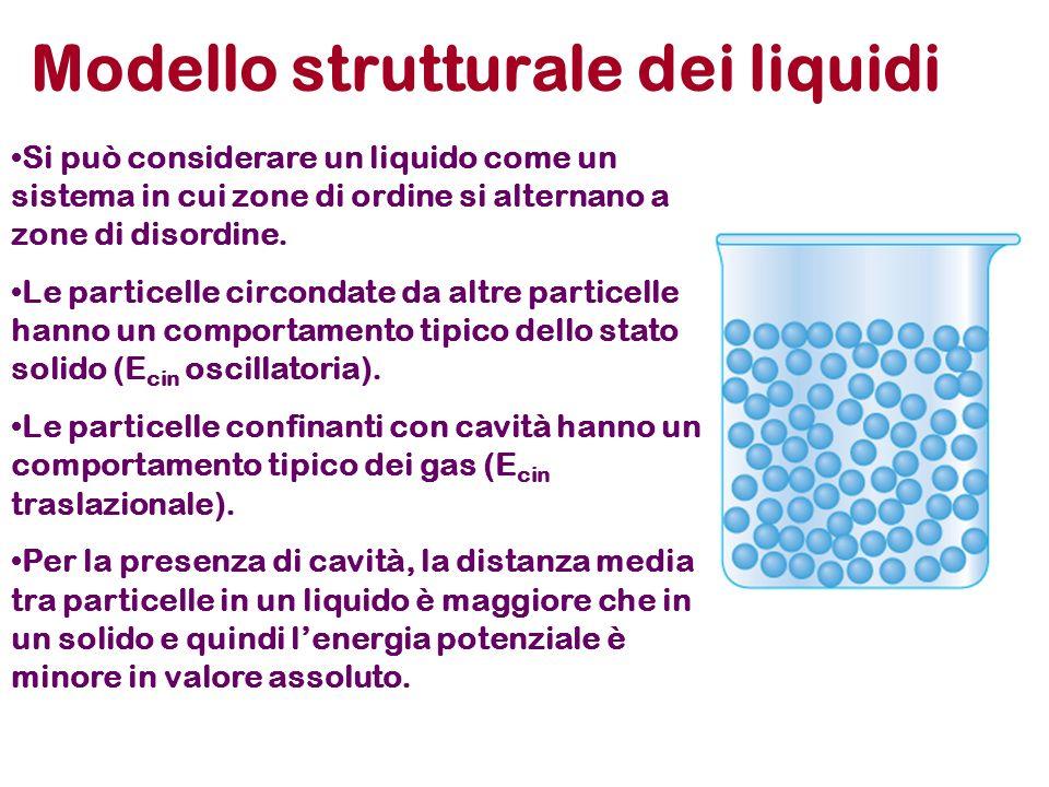 Modello strutturale dei liquidi