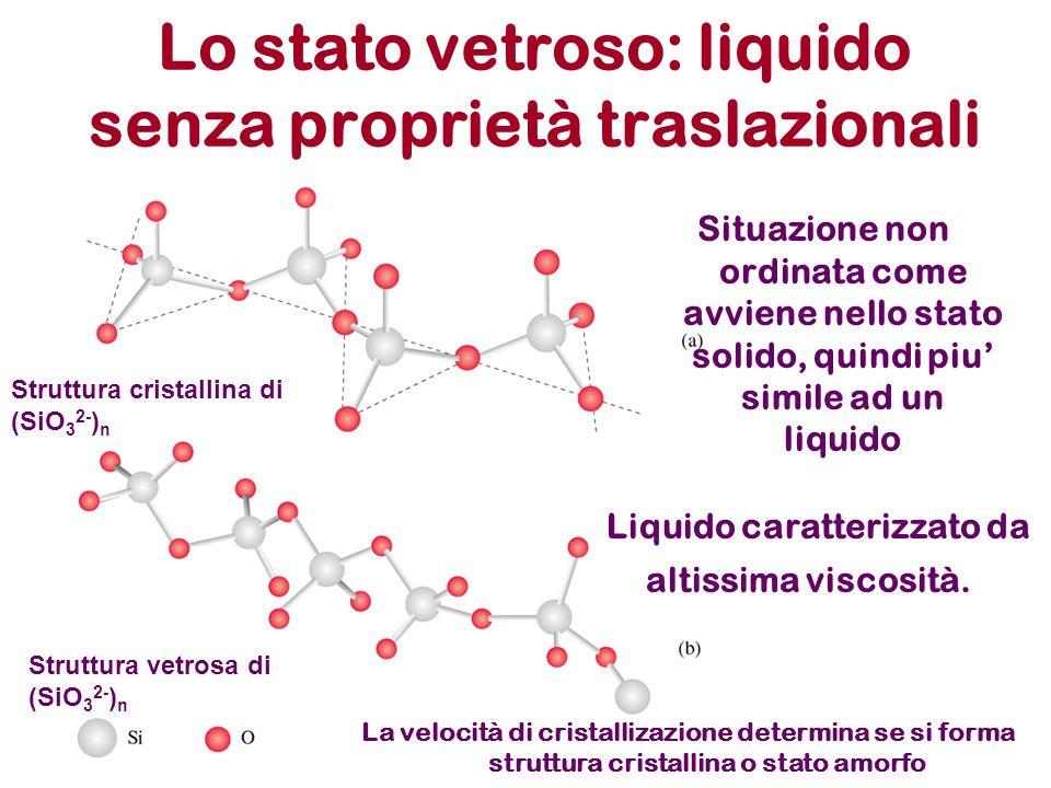 Lo stato vetroso: liquido senza proprietà traslazionali