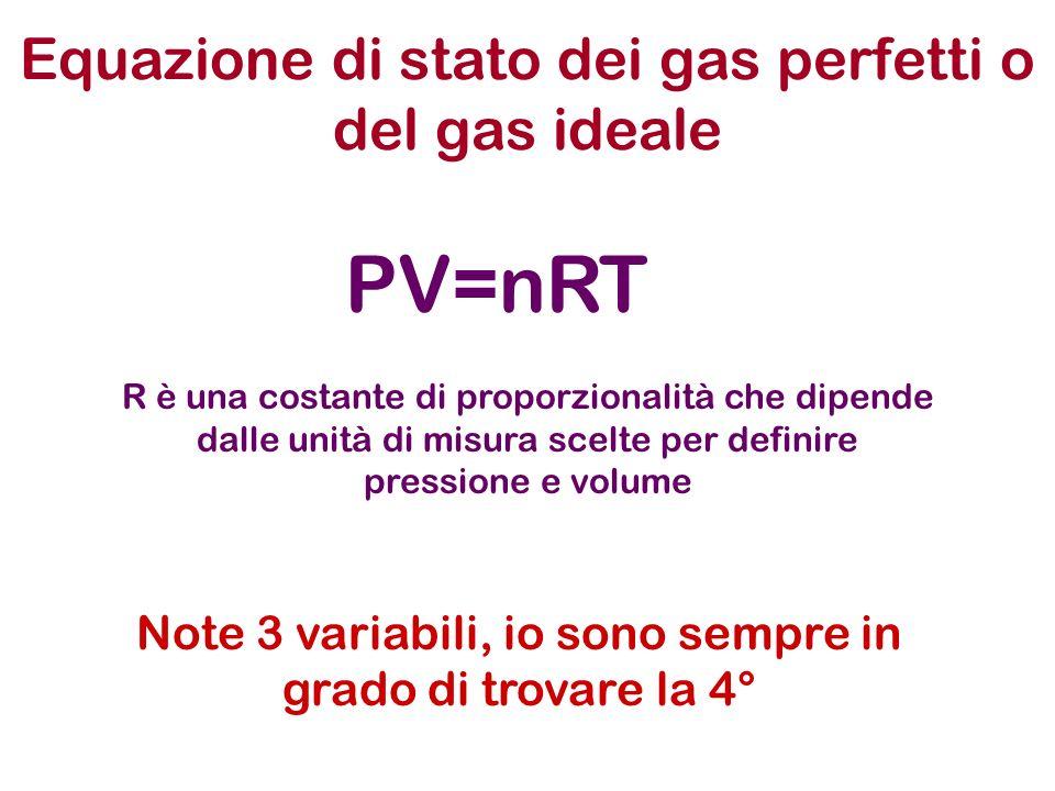 Equazione di stato dei gas perfetti o del gas ideale