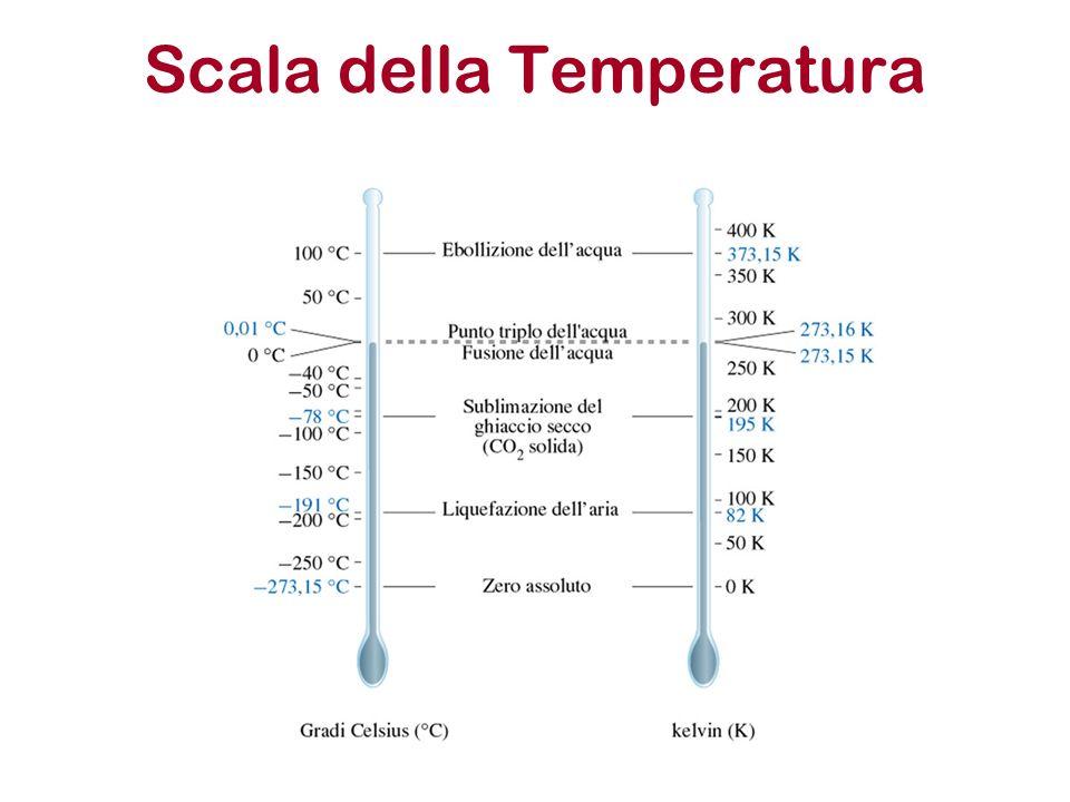 Scala della Temperatura