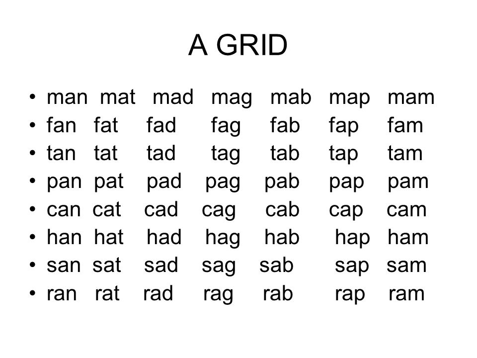 A GRID man mat mad mag mab map mam fan fat fad fag fab fap fam