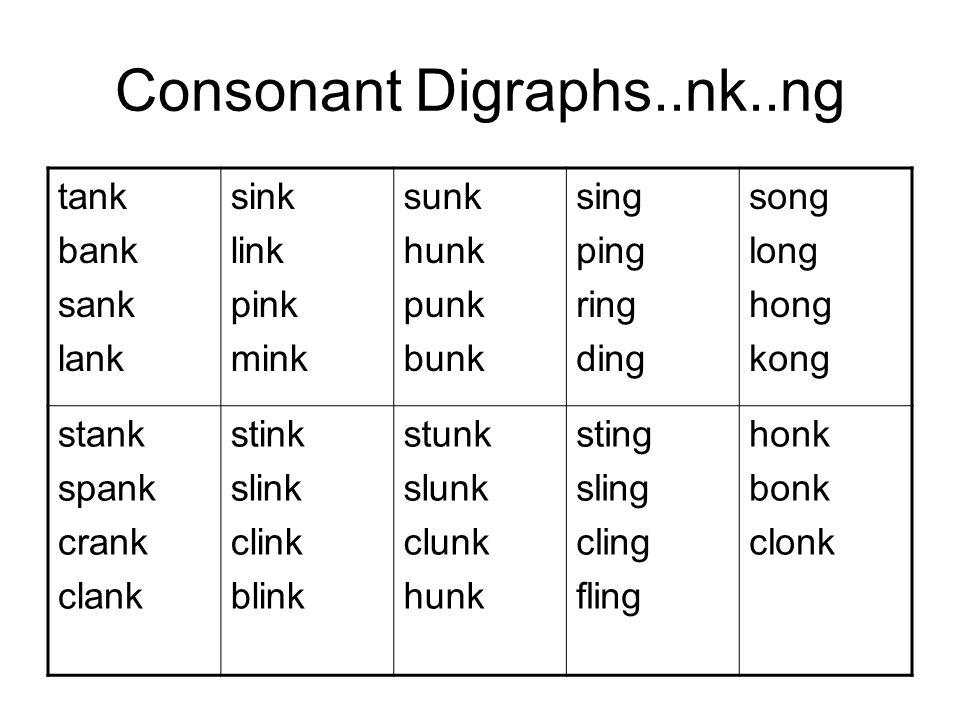 Consonant Digraphs..nk..ng