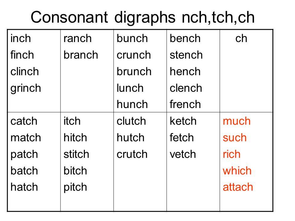 Consonant digraphs nch,tch,ch