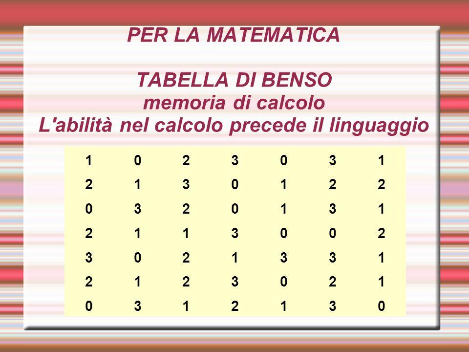 PER LA MATEMATICA TABELLA DI BENSO memoria di calcolo L abilità nel calcolo precede il linguaggio