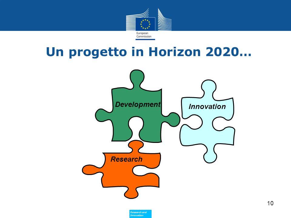 Un progetto in Horizon 2020…