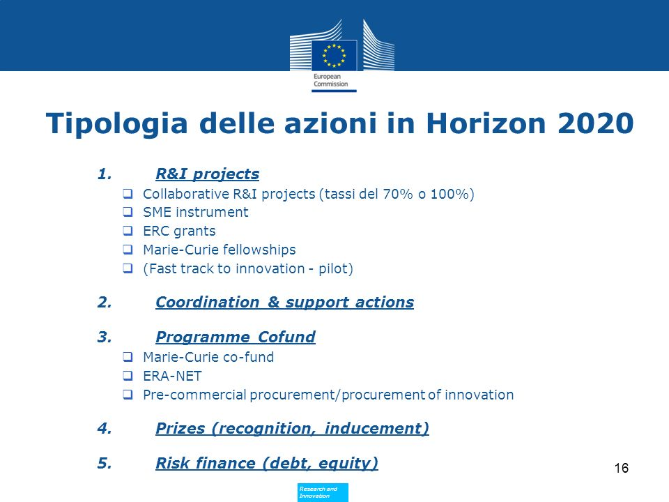 Tipologia delle azioni in Horizon 2020