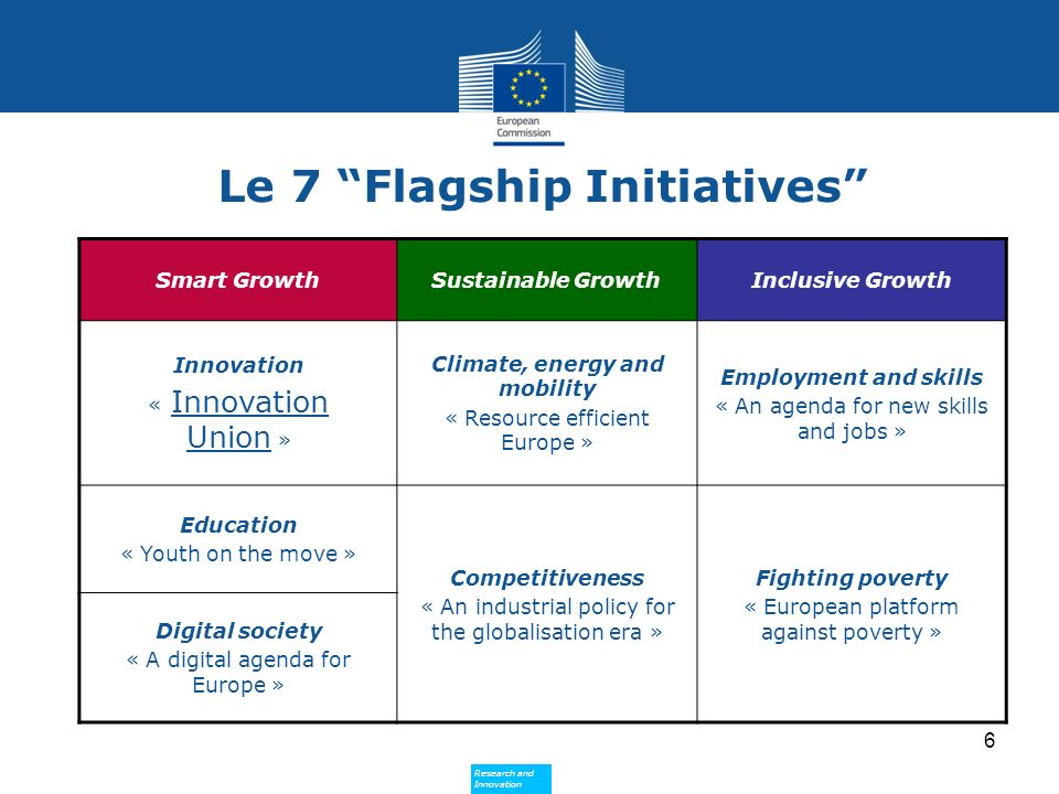 Le 7 Flagship Initiatives