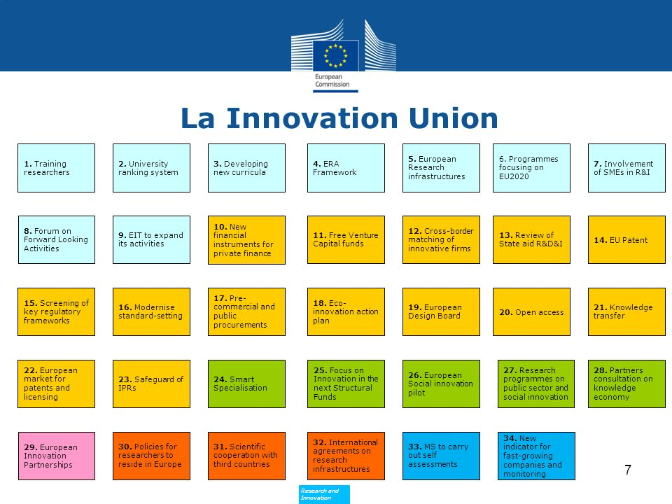 La Innovation Union 1. Training researchers