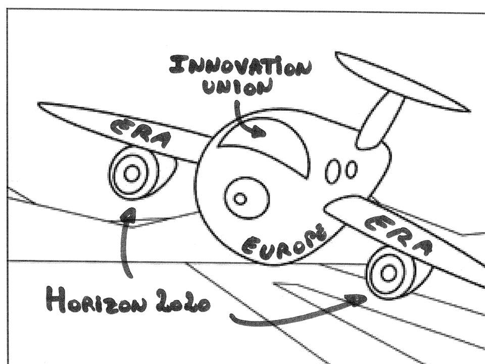 An easy and funny way to remember these relations is to think as Europe as a plane with destination year 2020, whose pilot is the innovation union, supported by the ERA wings and whose engine is Horizon 2020
