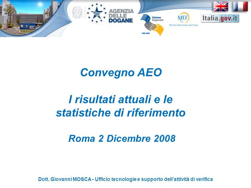 Roma, 22 aprile 2008 Convegno AEO I risultati attuali e le statistiche di riferimento Roma 2 Dicembre 2008.