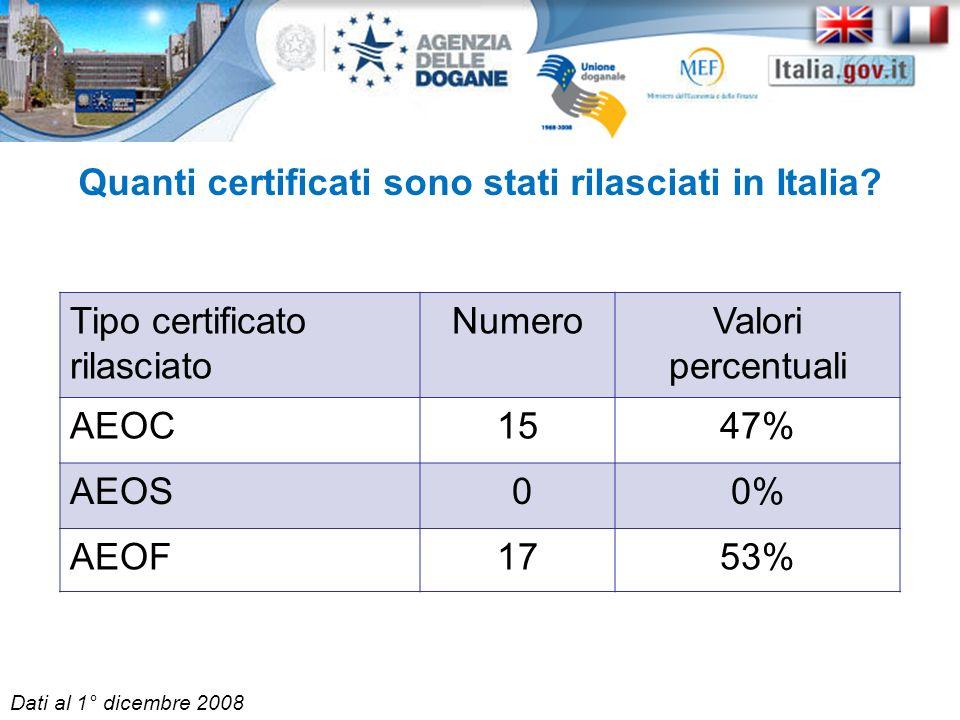 Quanti certificati sono stati rilasciati in Italia