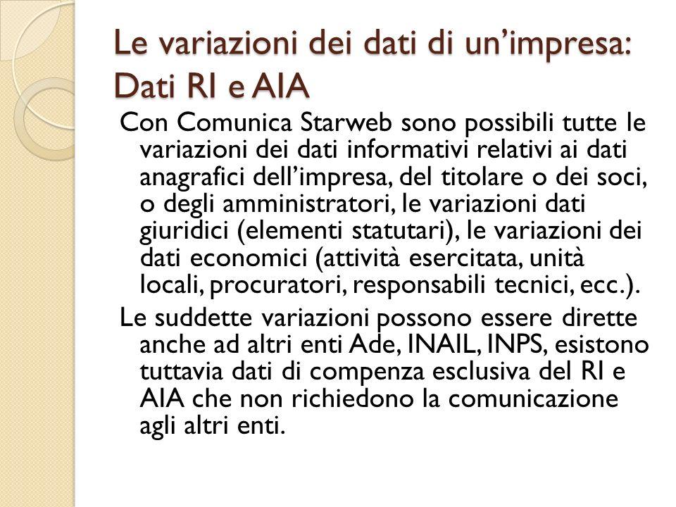 Le variazioni dei dati di un'impresa: Dati RI e AIA