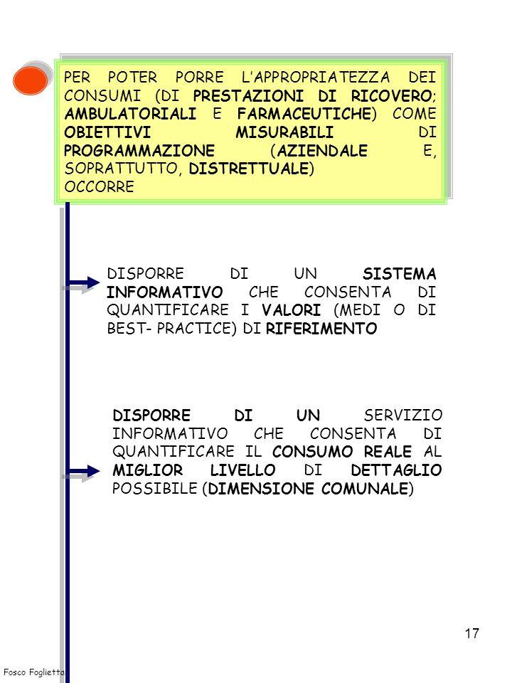 PER POTER PORRE L'APPROPRIATEZZA DEI CONSUMI (DI PRESTAZIONI DI RICOVERO; AMBULATORIALI E FARMACEUTICHE) COME OBIETTIVI MISURABILI DI PROGRAMMAZIONE (AZIENDALE E, SOPRATTUTTO, DISTRETTUALE)