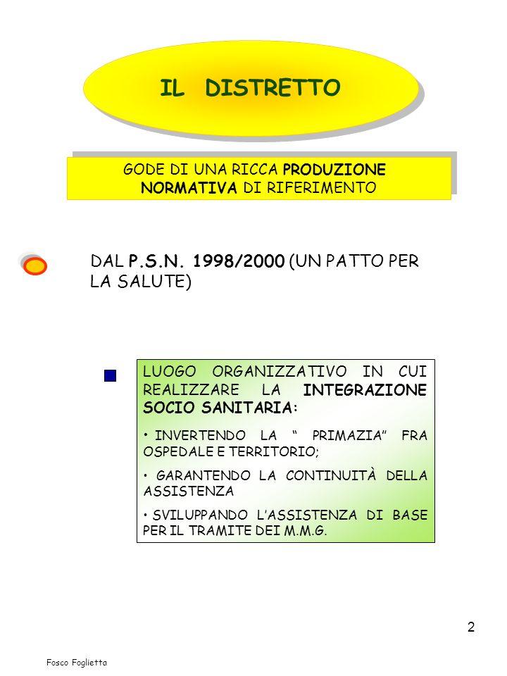 IL DISTRETTO DAL P.S.N. 1998/2000 (UN PATTO PER LA SALUTE)