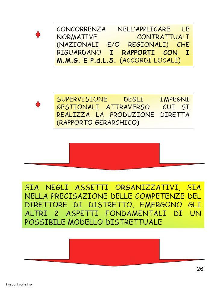 CONCORRENZA NELL'APPLICARE LE NORMATIVE CONTRATTUALI (NAZIONALI E/O REGIONALI) CHE RIGUARDANO I RAPPORTI CON I M.M.G. E P.d.L.S. (ACCORDI LOCALI)