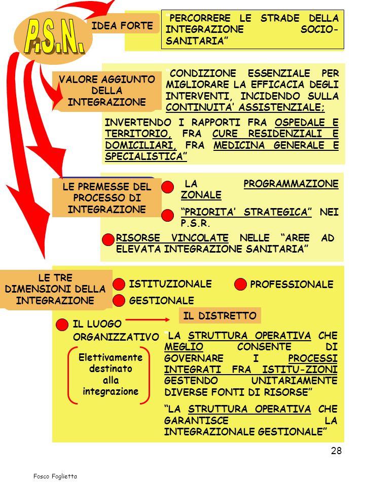 P.S.N. PERCORRERE LE STRADE DELLA INTEGRAZIONE SOCIO-SANITARIA